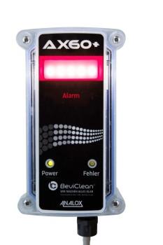 Erweiterungsset zu CO2 Gaswarngerät Analox AX60+